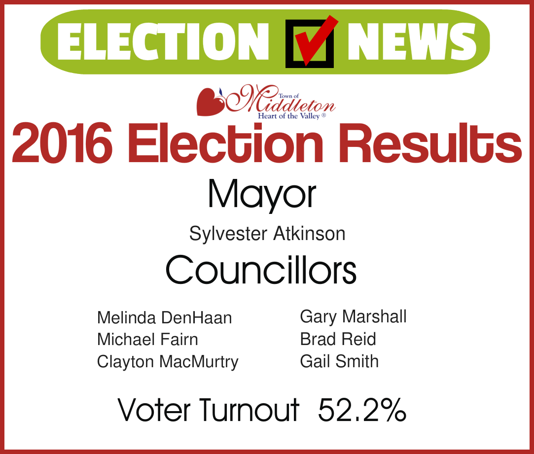 Election Results 2016